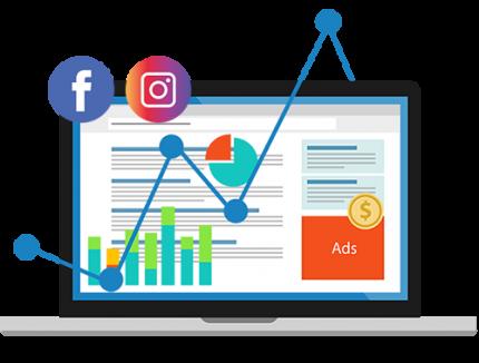 paid social media ads for social media marketing